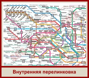 Группа Вконтакте или собственный форум?