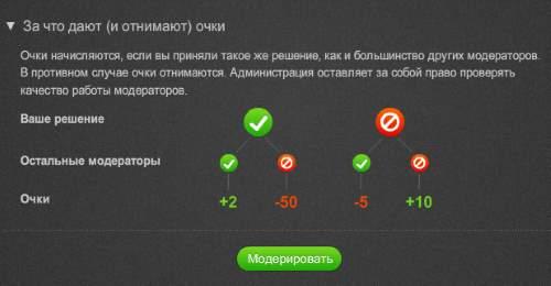 Очки за модерацию фото на Одноклассниках