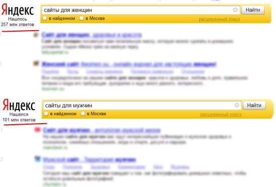 Обилие женских сайтов