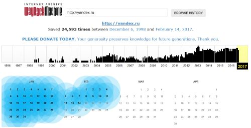 История домена vk.com