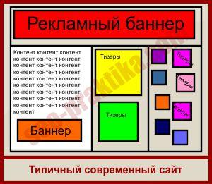 Как вставить на сайт презентацию