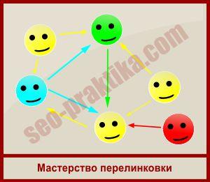 Регистрация сайта в социальных закладках