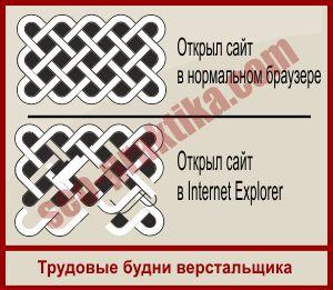 Знаки зодиака Unicode